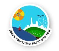 איגוד ערים לאיכות סביבה