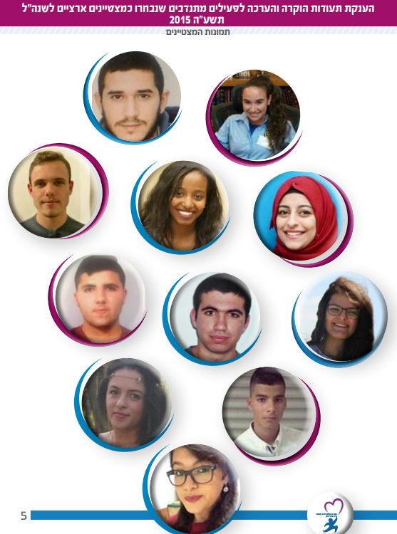 פרס לנוער מתנדב