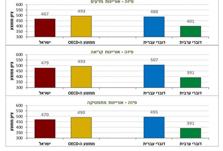 %d7%a4%d7%99%d7%96%d7%94-%d7%94%d7%99%d7%a9%d7%92%d7%99-%d7%a7%d7%a8%d7%99%d7%90%d7%94-%d7%91%d7%99%d7%a9%d7%a8%d7%90%d7%9c-2016